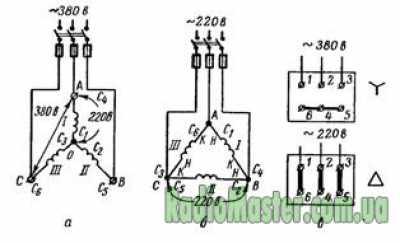 заточный станок иэ-9703 питание от одной фазы 220в